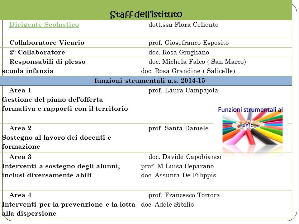 Staff dell'istituto Dirigente Scolastico dott.ssa Flora Celiento Collaboratore Vicario prof. Giosefranco Esposito 2° Collaboratore doc. Rosa Giugliano