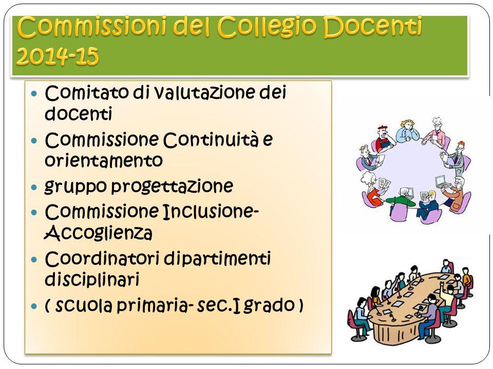 Comitato di valutazione dei docenti Commissione Continuità e orientamento gruppo progettazione Commissione Inclusione- Accoglienza Coordinatori dipart