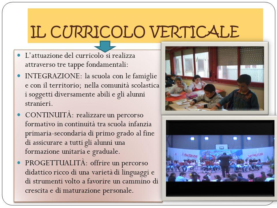 IL CURRICOLO VERTICALE L'attuazione del curricolo si realizza attraverso tre tappe fondamentali: INTEGRAZIONE: la scuola con le famiglie e con il terr