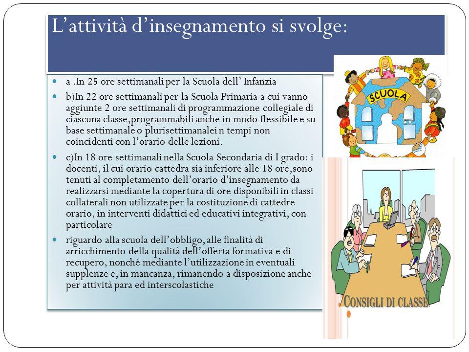 L'attività d'insegnamento si svolge: a.In 25 ore settimanali per la Scuola dell' Infanzia b)In 22 ore settimanali per la Scuola Primaria a cui vanno a