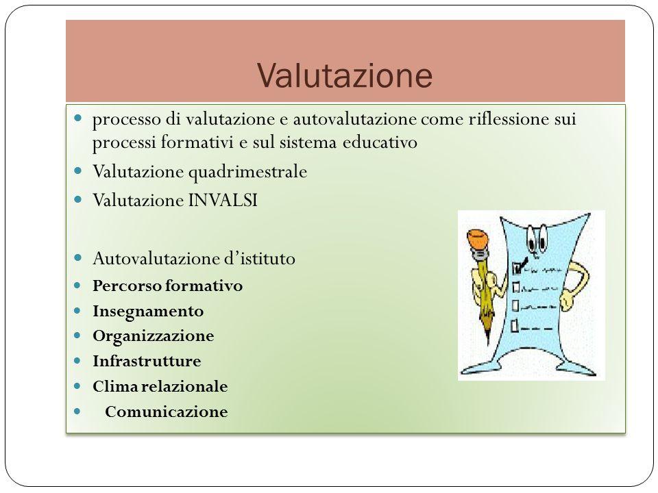 Valutazione processo di valutazione e autovalutazione come riflessione sui processi formativi e sul sistema educativo Valutazione quadrimestrale Valut