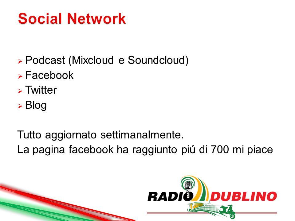  Podcast (Mixcloud e Soundcloud)  Facebook  Twitter  Blog Tutto aggiornato settimanalmente. La pagina facebook ha raggiunto piú di 700 mi piace