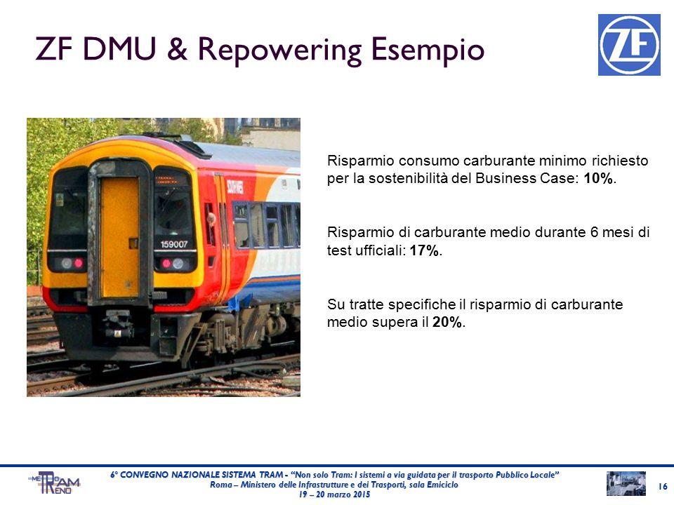 """ZF DMU & Repowering Esempio 16 6° CONVEGNO NAZIONALE SISTEMA TRAM - """"Non solo Tram: I sistemi a via guidata per il trasporto Pubblico Locale"""" Roma – M"""