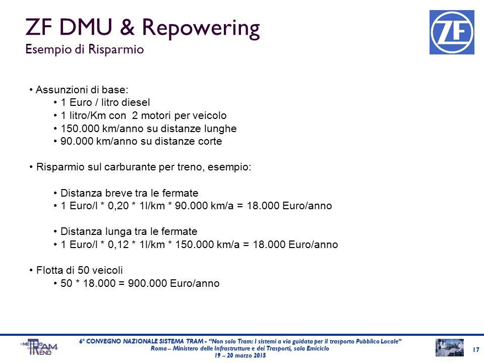 """ZF DMU & Repowering Esempio di Risparmio 17 6° CONVEGNO NAZIONALE SISTEMA TRAM - """"Non solo Tram: I sistemi a via guidata per il trasporto Pubblico Loc"""