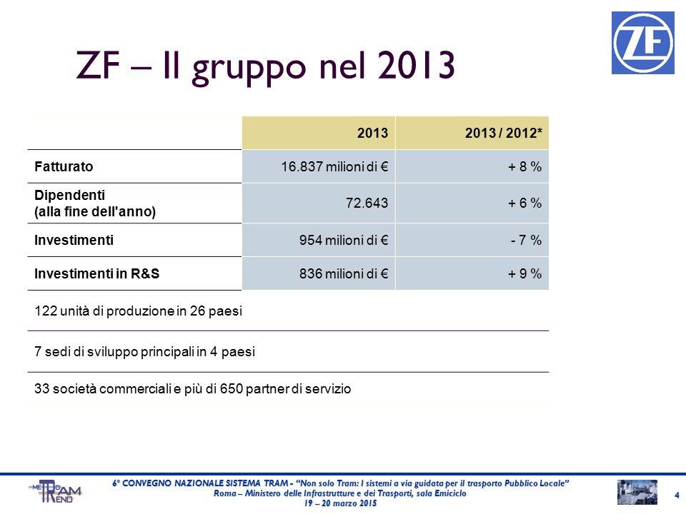 """ZF – Il gruppo nel 2013 4 6° CONVEGNO NAZIONALE SISTEMA TRAM - """"Non solo Tram: I sistemi a via guidata per il trasporto Pubblico Locale"""" Roma – Minist"""