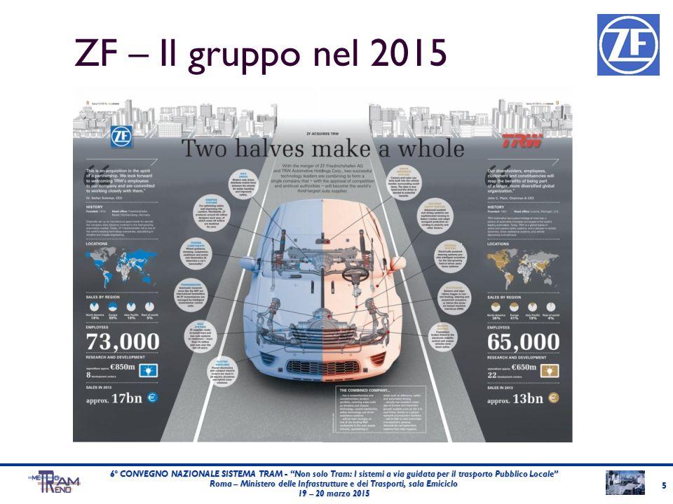 """ZF – Il gruppo nel 2015 5 6° CONVEGNO NAZIONALE SISTEMA TRAM - """"Non solo Tram: I sistemi a via guidata per il trasporto Pubblico Locale"""" Roma – Minist"""