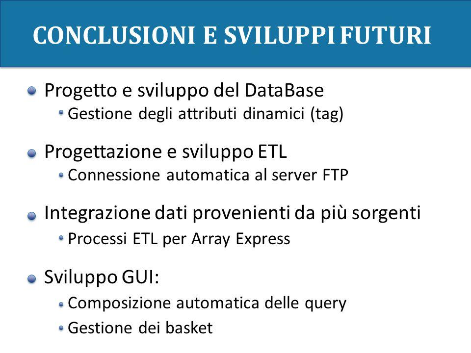 CONCLUSIONI E SVILUPPI FUTURI Progetto e sviluppo del DataBase Gestione degli attributi dinamici (tag) Progettazione e sviluppo ETL Connessione automa