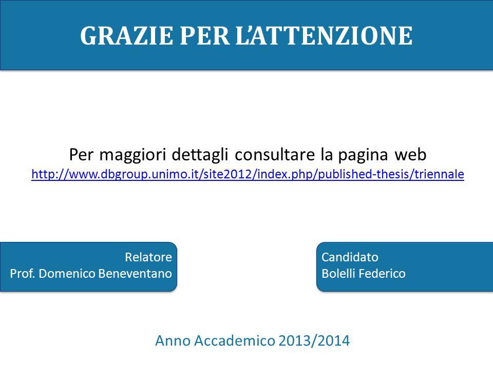 GRAZIE PER L'ATTENZIONE Anno Accademico 2013/2014 Relatore Prof.