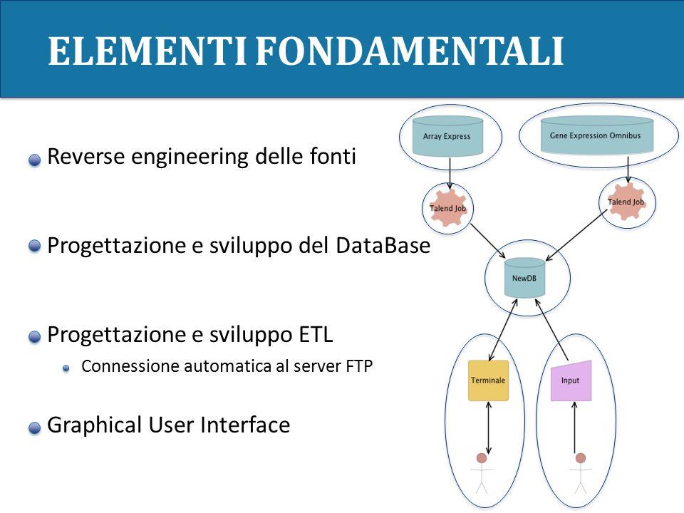 ELEMENTI FONDAMENTALI Reverse engineering delle fonti Progettazione e sviluppo del DataBase Progettazione e sviluppo ETL Connessione automatica al server FTP Graphical User Interface