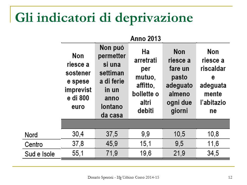 Gli indicatori di deprivazione Donato Speroni - Ifg Urbino Corso 2014-15 12