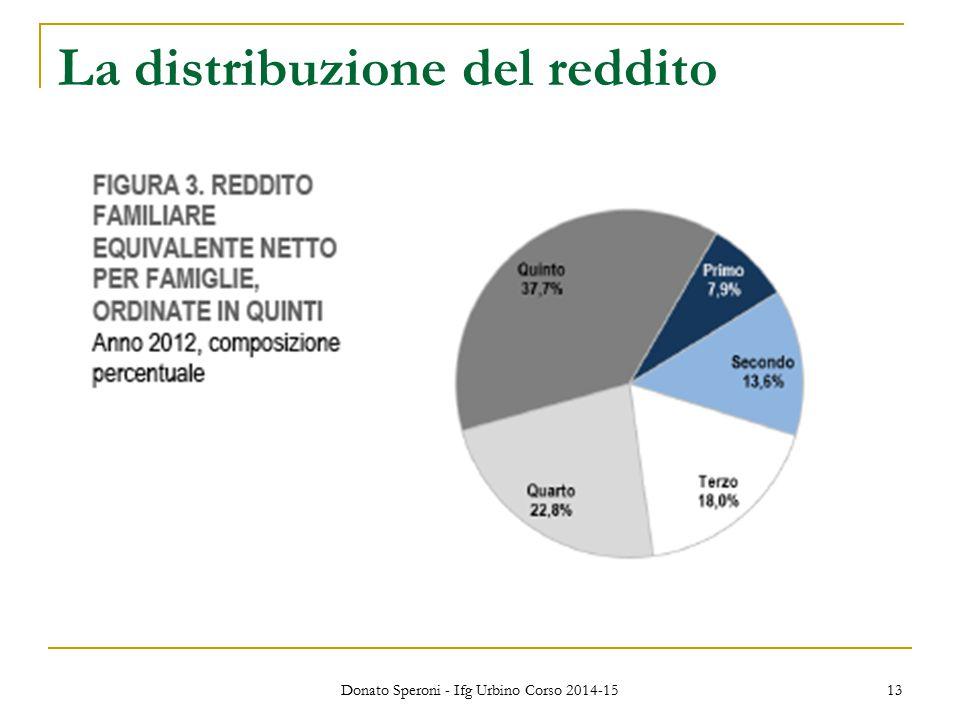 La distribuzione del reddito Donato Speroni - Ifg Urbino Corso 2014-15 13