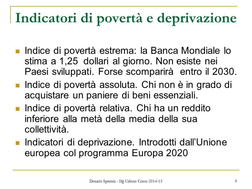 Indicatori di povertà e deprivazione Indice di povertà estrema: la Banca Mondiale lo stima a 1,25 dollari al giorno.