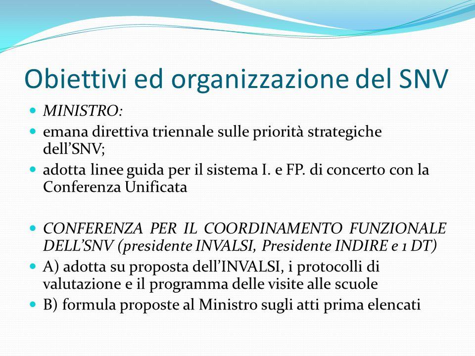 Obiettivi ed organizzazione del SNV MINISTRO: emana direttiva triennale sulle priorità strategiche dell'SNV; adotta linee guida per il sistema I.