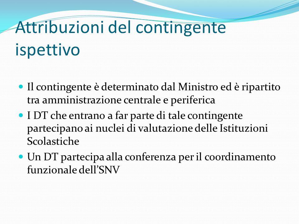 Attribuzioni del contingente ispettivo Il contingente è determinato dal Ministro ed è ripartito tra amministrazione centrale e periferica I DT che entrano a far parte di tale contingente partecipano ai nuclei di valutazione delle Istituzioni Scolastiche Un DT partecipa alla conferenza per il coordinamento funzionale dell'SNV