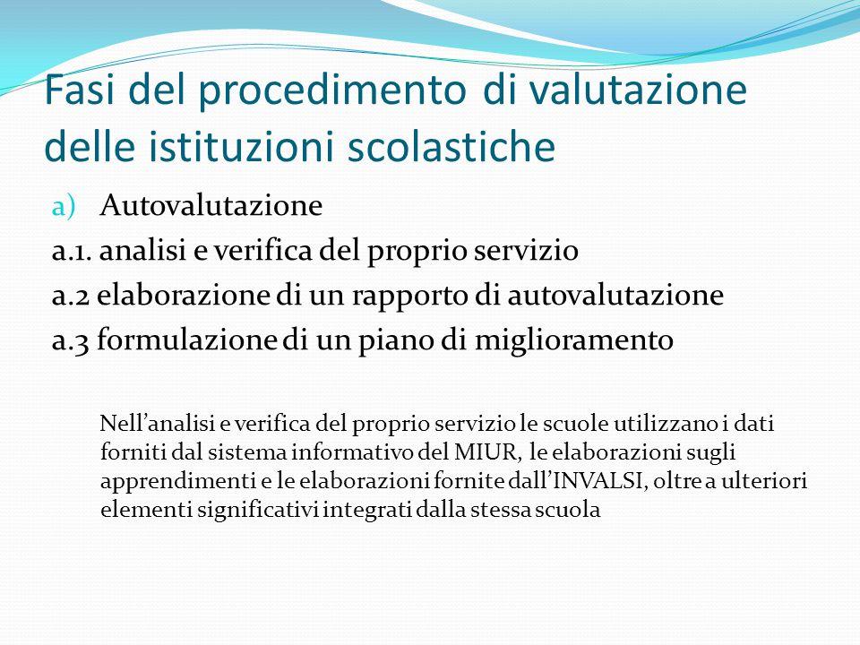 Fasi del procedimento di valutazione delle istituzioni scolastiche a) Autovalutazione a.1.