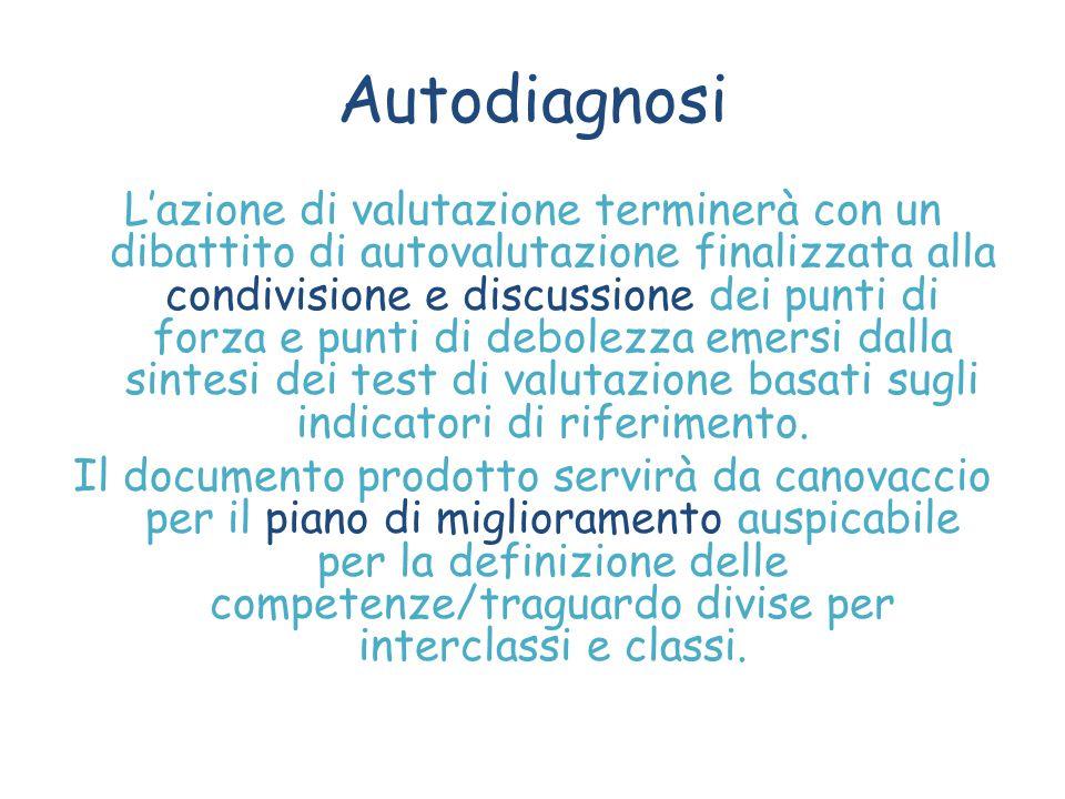 Autodiagnosi L'azione di valutazione terminerà con un dibattito di autovalutazione finalizzata alla condivisione e discussione dei punti di forza e punti di debolezza emersi dalla sintesi dei test di valutazione basati sugli indicatori di riferimento.