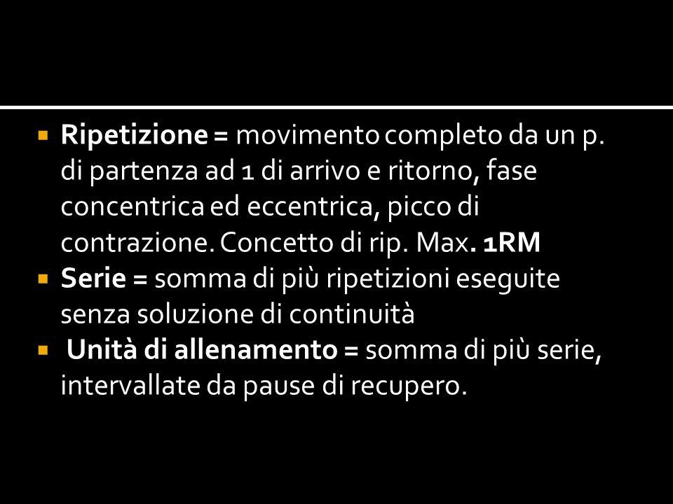  Ripetizione = movimento completo da un p. di partenza ad 1 di arrivo e ritorno, fase concentrica ed eccentrica, picco di contrazione. Concetto di ri