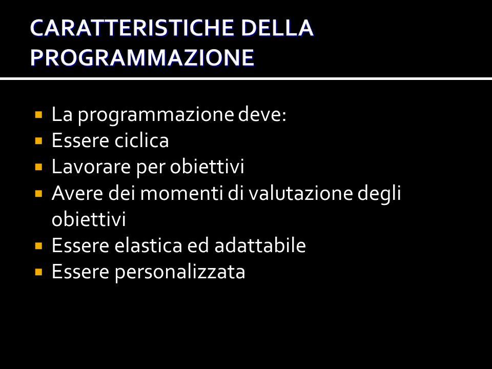  La programmazione deve:  Essere ciclica  Lavorare per obiettivi  Avere dei momenti di valutazione degli obiettivi  Essere elastica ed adattabile