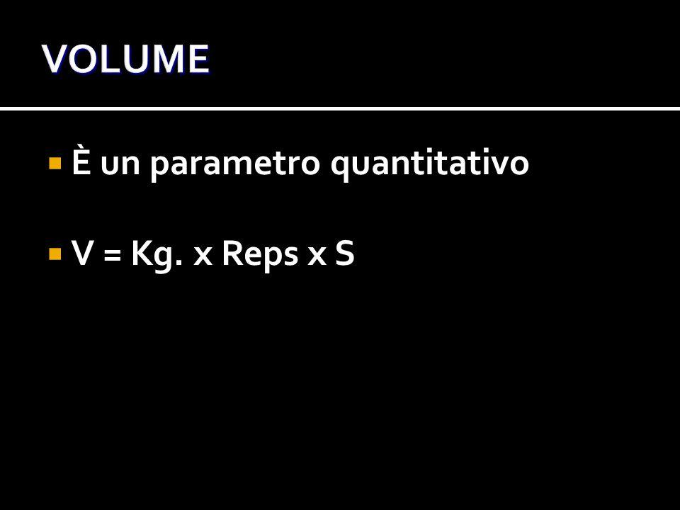  È un parametro quantitativo  V = Kg. x Reps x S
