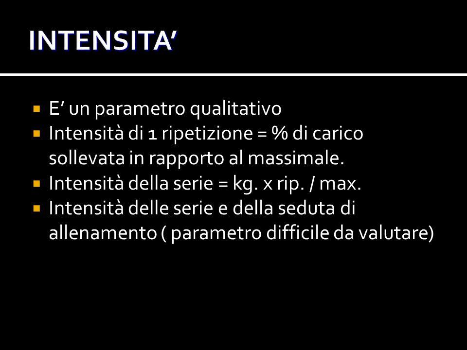  E' un parametro qualitativo  Intensità di 1 ripetizione = % di carico sollevata in rapporto al massimale.  Intensità della serie = kg. x rip. / ma