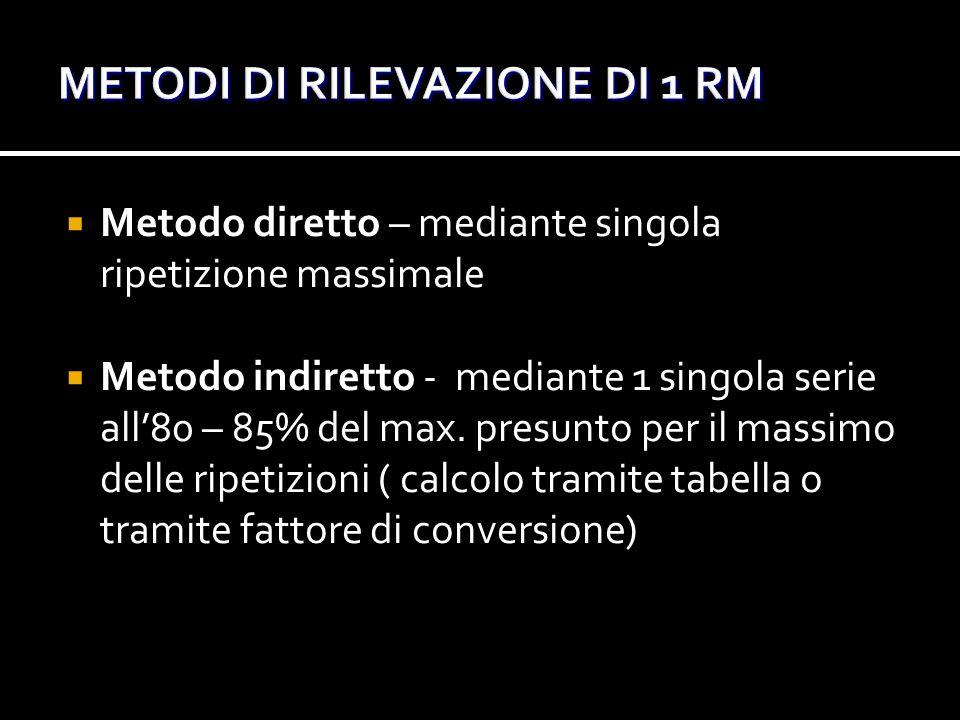  Metodo diretto – mediante singola ripetizione massimale  Metodo indiretto - mediante 1 singola serie all'80 – 85% del max. presunto per il massimo