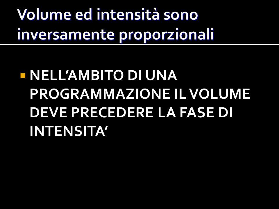  NELL'AMBITO DI UNA PROGRAMMAZIONE IL VOLUME DEVE PRECEDERE LA FASE DI INTENSITA'