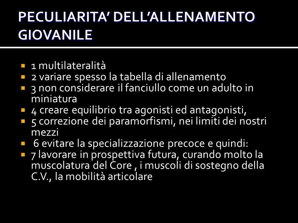  1 multilateralità  2 variare spesso la tabella di allenamento  3 non considerare il fanciullo come un adulto in miniatura  4 creare equilibrio tr