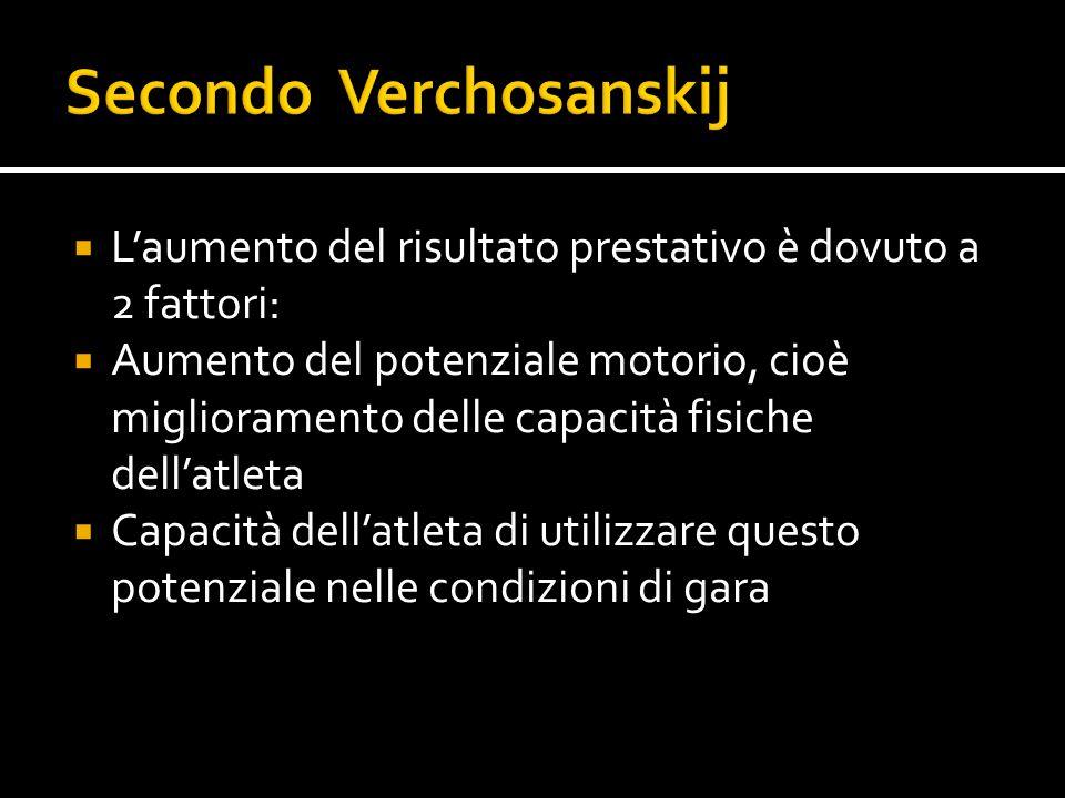  L'aumento del risultato prestativo è dovuto a 2 fattori:  Aumento del potenziale motorio, cioè miglioramento delle capacità fisiche dell'atleta  C