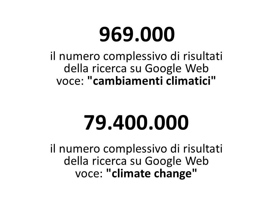 969.000 il numero complessivo di risultati della ricerca su Google Web voce: cambiamenti climatici 79.400.000 il numero complessivo di risultati della ricerca su Google Web voce: climate change