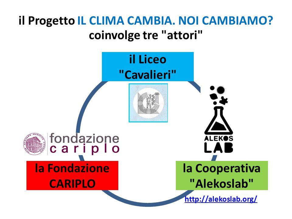 la Fondazione CARIPLO la Cooperativa Alekoslab il Liceo Cavalieri http://alekoslab.org/ il Progetto IL CLIMA CAMBIA.
