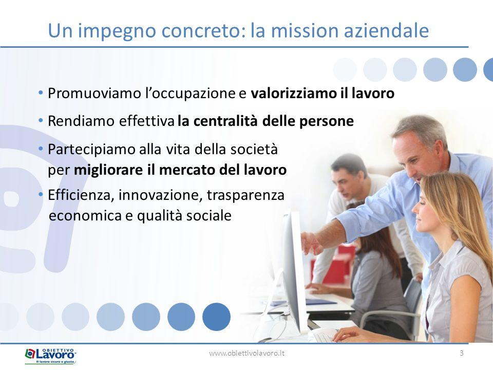 www.obiettivolavoro.it3 Promuoviamo l'occupazione e valorizziamo il lavoro Rendiamo effettiva la centralità delle persone Partecipiamo alla vita della società per migliorare il mercato del lavoro Efficienza, innovazione, trasparenza economica e qualità sociale Un impegno concreto: la mission aziendale
