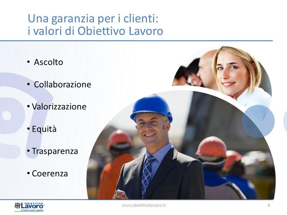 www.obiettivolavoro.it5 Mission Carta dei valori Codice etico Bilancio sociale Certificazione etica SA8000 Certificazione ambientale ISO14001 L' identità sociale come garanzia di qualità UNICA AGENZIA IN EUROPA