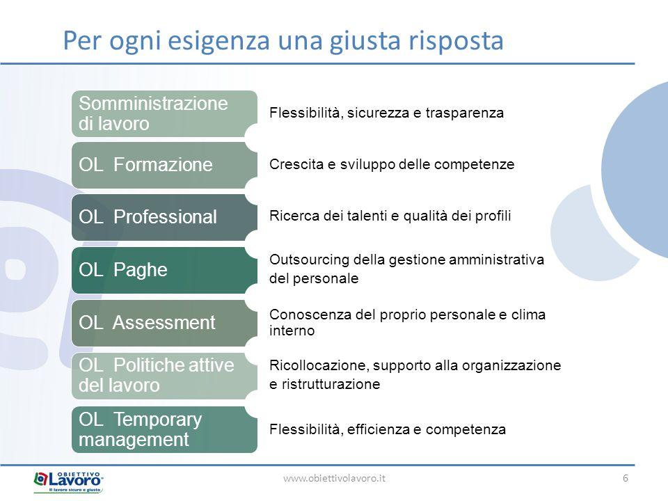 Per ogni esigenza una giusta risposta www.obiettivolavoro.it6 Somministrazione di lavoro Flessibilità, sicurezza e trasparenza OL Formazione Crescita
