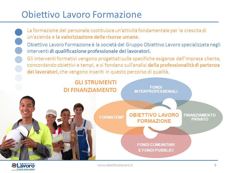 www.obiettivolavoro.it8 La formazione del personale costituisce un'attività fondamentale per la crescita di un'azienda e la valorizzazione delle risor