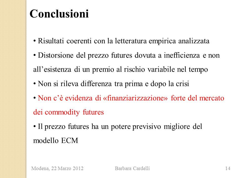 Conclusioni Modena, 22 Marzo 2012 Barbara Cardelli 14 Risultati coerenti con la letteratura empirica analizzata Distorsione del prezzo futures dovuta