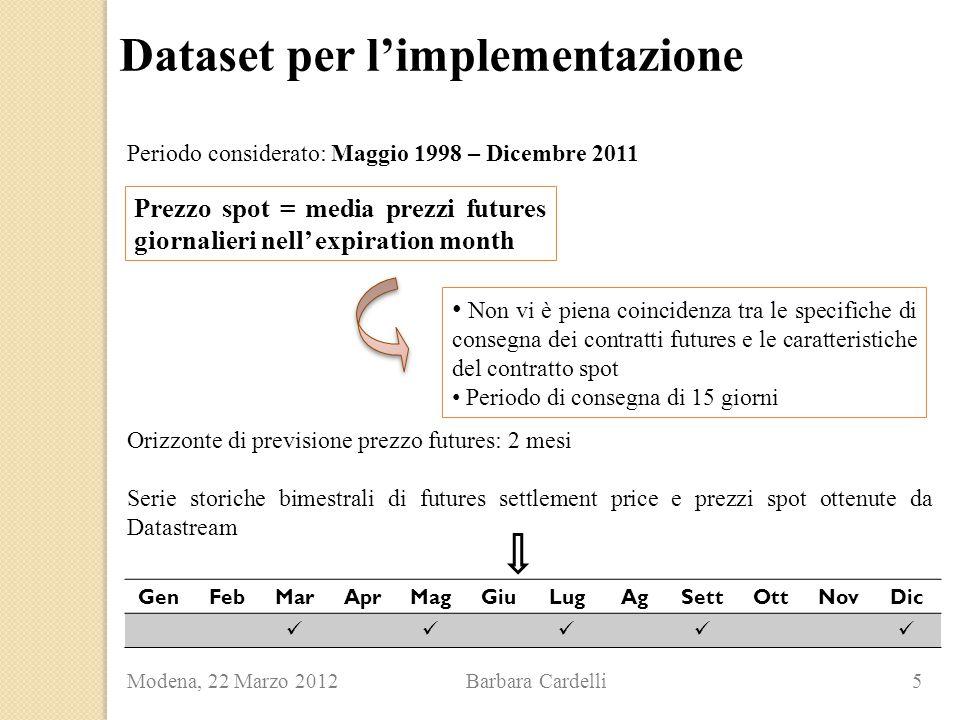 Dataset per l'implementazione Modena, 22 Marzo 2012 Barbara Cardelli 5 Orizzonte di previsione prezzo futures: 2 mesi Serie storiche bimestrali di fut