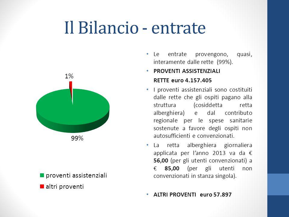Il Bilancio - entrate Le entrate provengono, quasi, interamente dalle rette (99%).