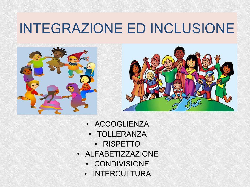 ACCOGLIENZA TOLLERANZA RISPETTO ALFABETIZZAZIONE CONDIVISIONE INTERCULTURA INTEGRAZIONE ED INCLUSIONE