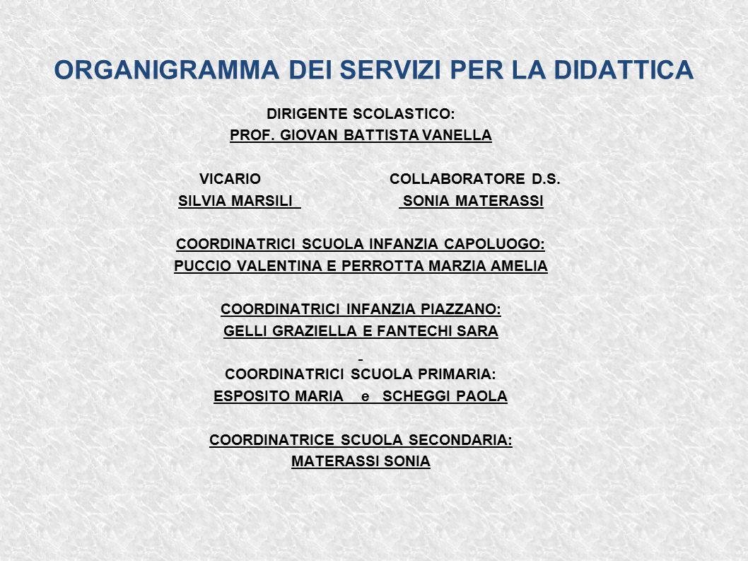 PERSONALE DI SEGRETERIA ORIANA RAGGI D.S.G.A.