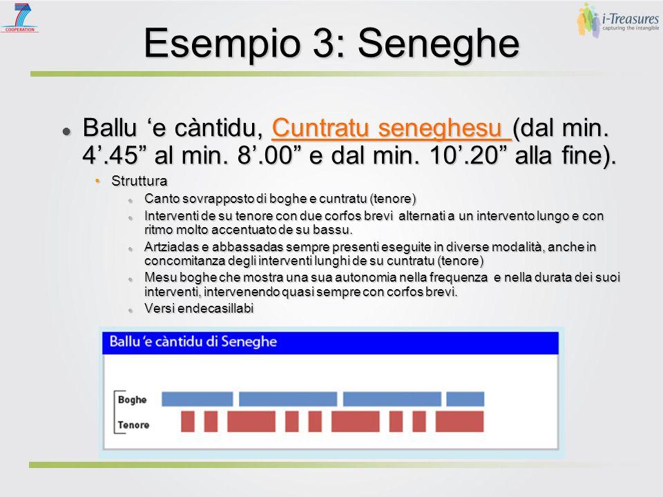 Esempio 3: Seneghe Ballu 'e càntidu, Cuntratu seneghesu (dal min.