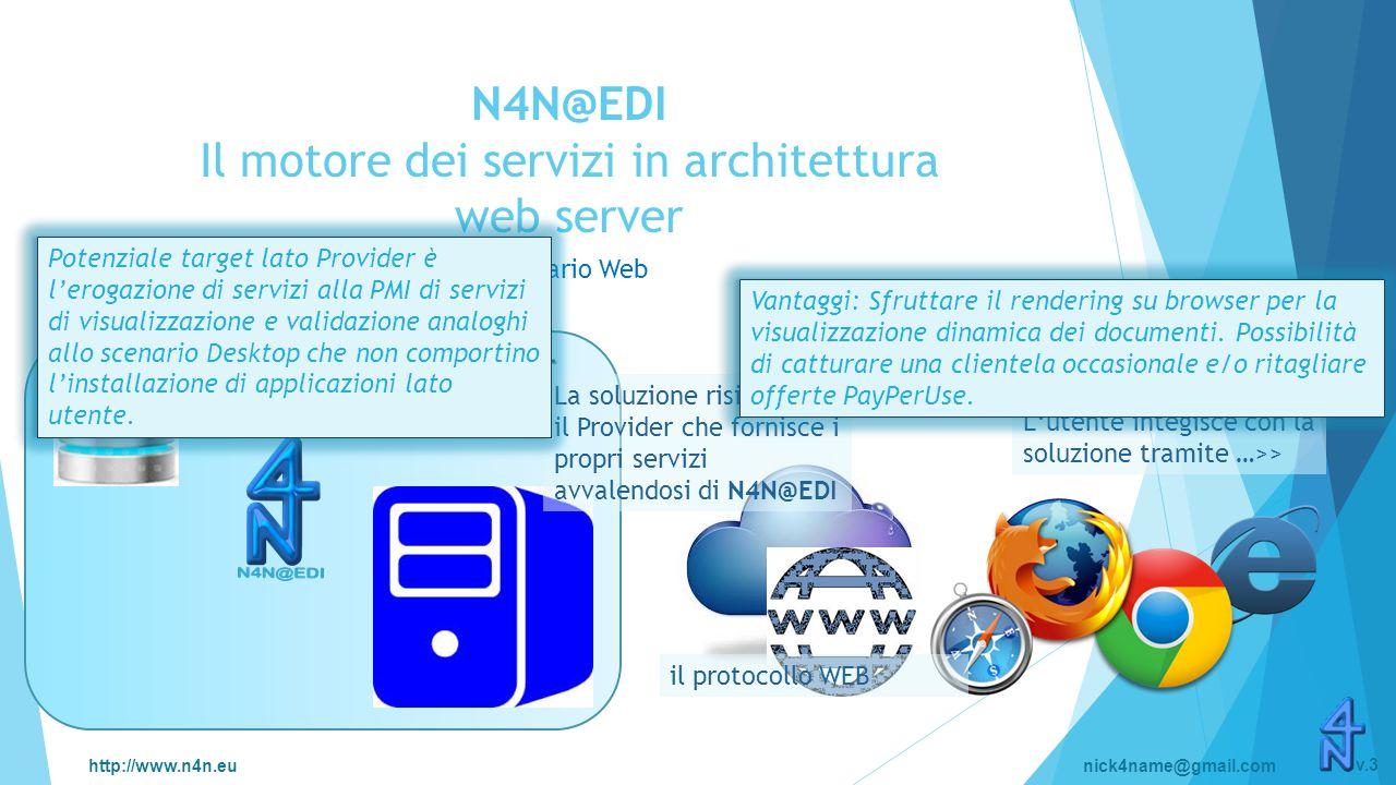 http://www.n4n.eunick4name@gmail.com v.3 N4N@EDI Il motore dei servizi in architettura web server Scenario Web Provider La soluzione risiede c/o il Provider che fornisce i propri servizi avvalendosi di N4N@EDI L'utente integisce con la soluzione tramite …>> il protocollo WEB Potenziale target lato Provider è l'erogazione di servizi alla PMI di servizi di visualizzazione e validazione analoghi allo scenario Desktop che non comportino l'installazione di applicazioni lato utente.