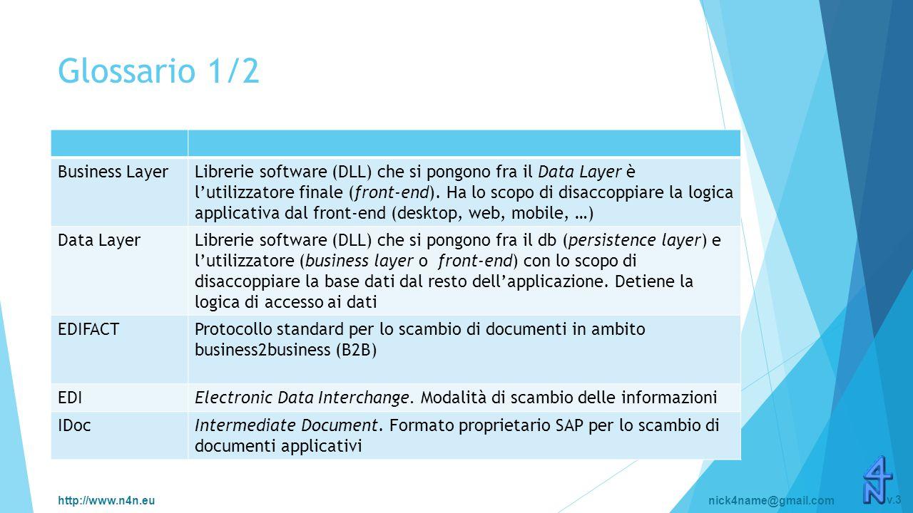 http://www.n4n.eunick4name@gmail.com v.3 Glossario 1/2 Business LayerLibrerie software (DLL) che si pongono fra il Data Layer è l'utilizzatore finale