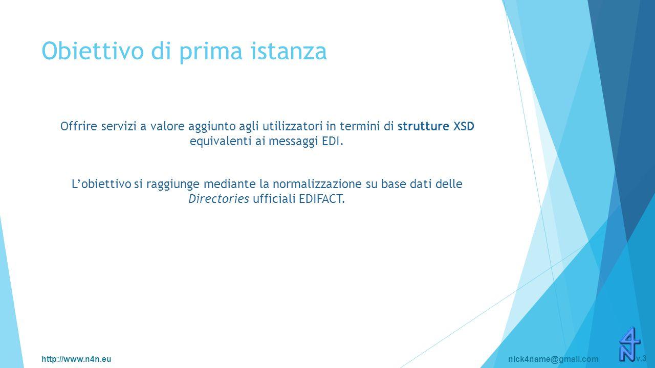 http://www.n4n.eunick4name@gmail.com v.3 Obiettivo di prima istanza Offrire servizi a valore aggiunto agli utilizzatori in termini di strutture XSD equivalenti ai messaggi EDI.