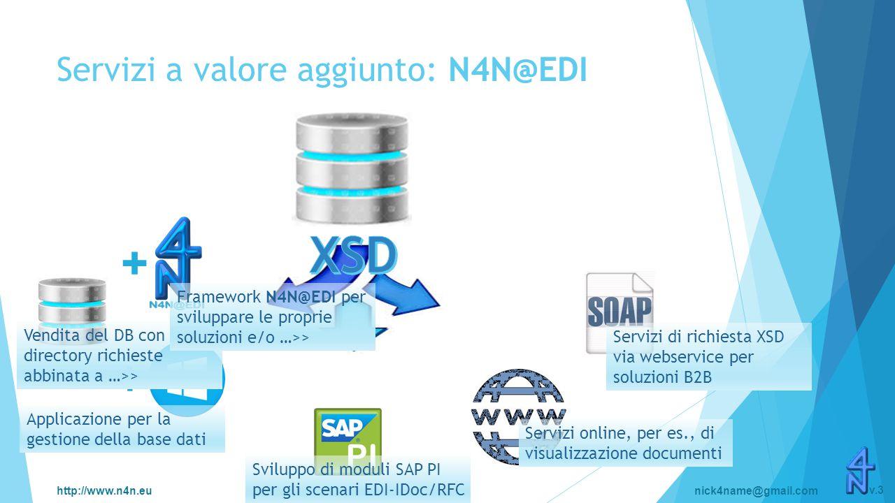 http://www.n4n.eunick4name@gmail.com v.3 Servizi a valore aggiunto: N4N@EDI Vendita del DB con le directory richieste abbinata a …>> Framework N4N@EDI per sviluppare le proprie soluzioni e/o …>> Applicazione per la gestione della base dati Servizi di richiesta XSD via webservice per soluzioni B2B Servizi online, per es., di visualizzazione documenti Sviluppo di moduli SAP PI per gli scenari EDI-IDoc/RFC