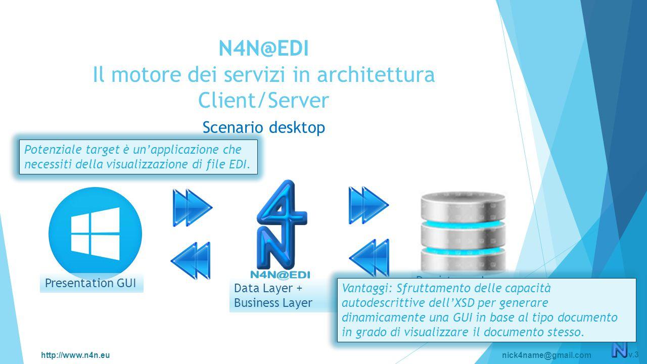 http://www.n4n.eunick4name@gmail.com v.3 N4N@EDI Il motore dei servizi in architettura Client/Server Scenario desktop Presentation GUI Persistence Layer Data Layer + Business Layer Potenziale target è un'applicazione che necessiti della visualizzazione di file EDI.