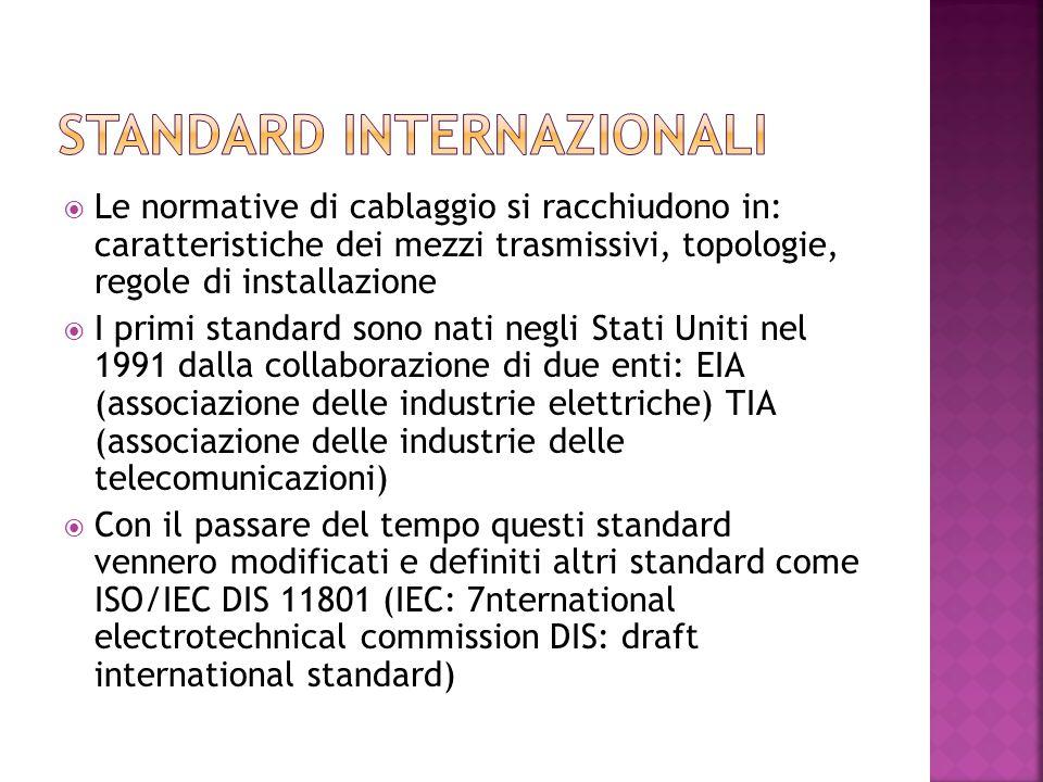  Le normative di cablaggio si racchiudono in: caratteristiche dei mezzi trasmissivi, topologie, regole di installazione  I primi standard sono nati negli Stati Uniti nel 1991 dalla collaborazione di due enti: EIA (associazione delle industrie elettriche) TIA (associazione delle industrie delle telecomunicazioni)  Con il passare del tempo questi standard vennero modificati e definiti altri standard come ISO/IEC DIS 11801 (IEC: 7nternational electrotechnical commission DIS: draft international standard)