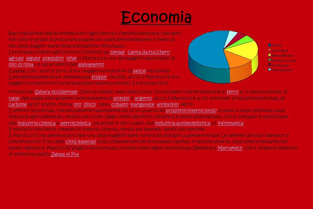 Economia Basi tradizionali dell'economia sono l'agricoltura e l'attività mineraria, che però non sono in grado di procurare al paese un sufficiente be