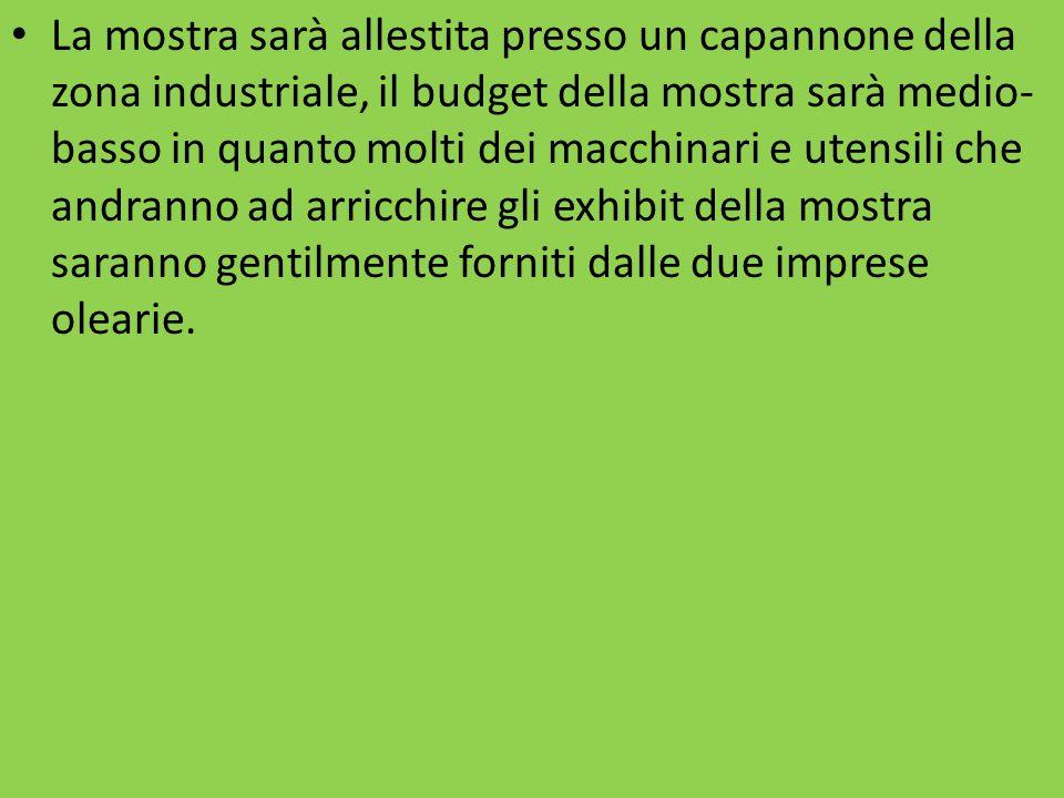 I benefici attesi per i committenti saranno per il comune una promozione d'immagine a livello regionale e magari con l'esportazione della mostra fuori dalla Puglia a livello nazionale.