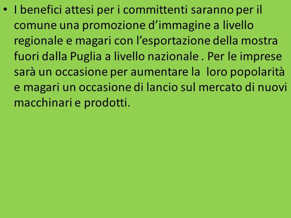 L'iniziativa ha lo scopo di Valorizzare e promuovere il settore agricolo locale, Avvicinare le persone e soprattutto i giovani all'agricoltura e alla produzione dell'olio d'oliva prima fonte di ricchezza della Puglia.