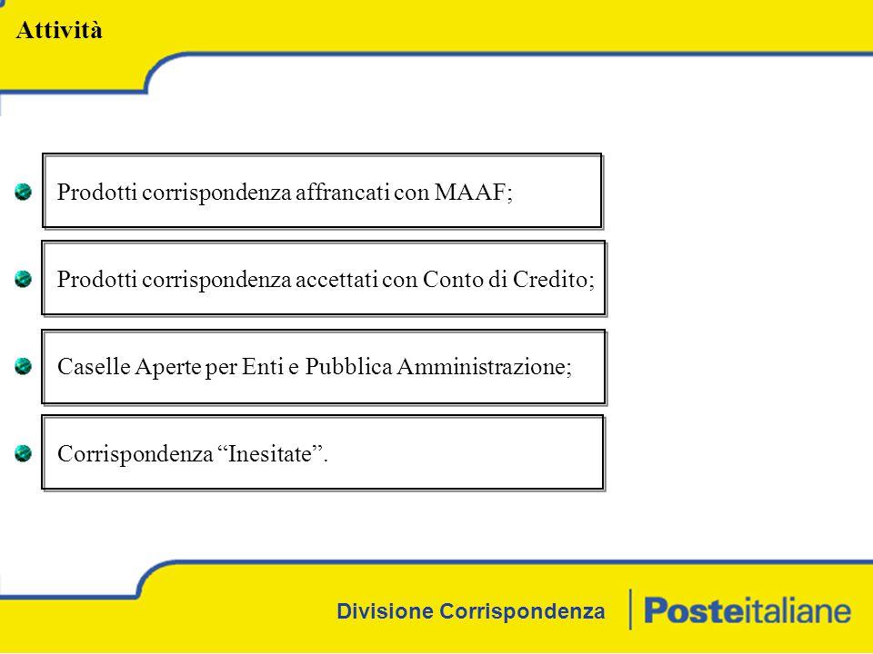 Divisione Corrispondenza Prodotti corrispondenza affrancati con MAAF; Prodotti corrispondenza accettati con Conto di Credito; Caselle Aperte per Enti e Pubblica Amministrazione; Corrispondenza Inesitate .